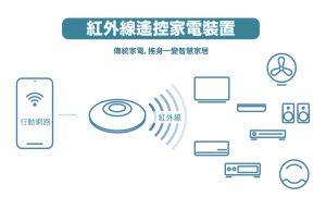 aifa-i-Ctrl-pro-crowdfunding-smart-remote-flyingv